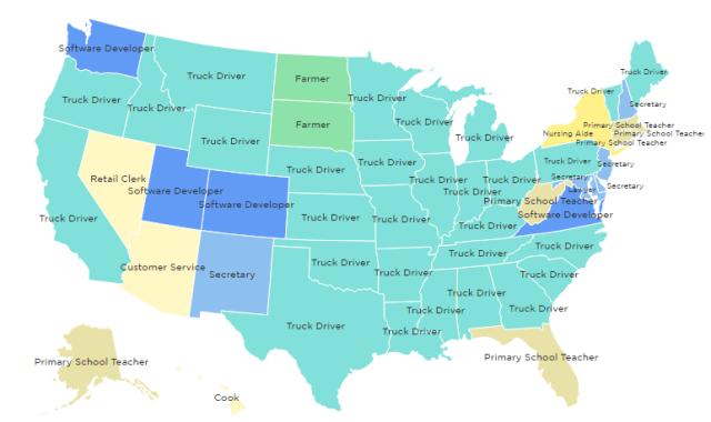 2014 most common jobs