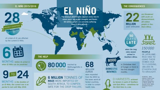 El-Nino.jpg